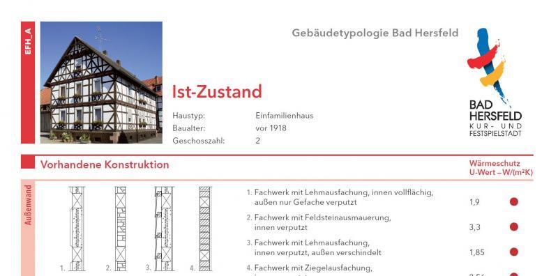 Typologisches Gebäude